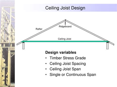 ceiling joist spacing for gyprock building code roof joist span requirements pictures to pin