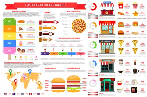 Fast Food Infographic Vector Free Download Flow Charts Help Us Review And Debug Programs Easily Haccp Chart For Soup Flowchart To Print Hello World Template In Word Document How A Bill Becomes Law Key Desk Doing Flowcharts Excel Source Code