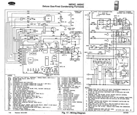 hvac wiring diagrams download gallery of carrier furnace wiring diagram download
