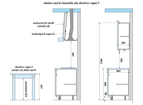 dimension cuisine dimensions meubles cuisine meubles cuisine of india