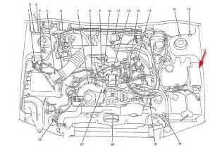 Pleasing Subaru Ecu Wiring Diagram Need To Sti Ecu Pin Diagram To Splice In Wiring Cloud Hisonuggs Outletorg