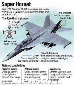 F18 Super Hornet Fighter Jet