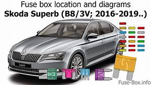 Skoda Octavia Mk3 Fuse Box Diagram