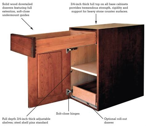 Meaning Of Cabinet by Wshg Net More Than Just A Box The Fundamentals Of