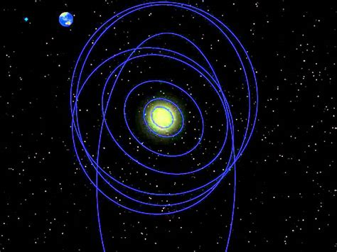 The Orbits Of Our Outer Solar System Animation Celestia