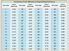 10+ time clock conversion for payroll Simple Salary Slip