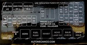 Diagram  2005 Nissan Xterra Fuse Diagram Full Version Hd