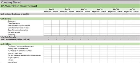 Bookkeeping Templates For Self Employed 3 Excel Template