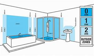 Bathroom lighting zones regulations the