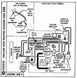 Magnum Engine Compartment Diagram