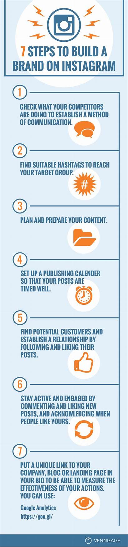 Infographic Process Template Infographics Step Templates Venngage