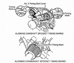 I Have A 1990 Toyota Pickup With The V6 That I Had To Replace The Camshaft Sprockets On  How Do