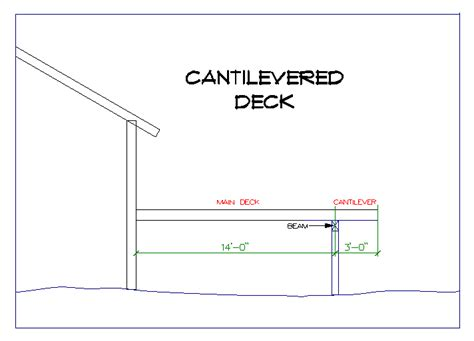 floating wood floor what is a cantilever and why would your deck want one