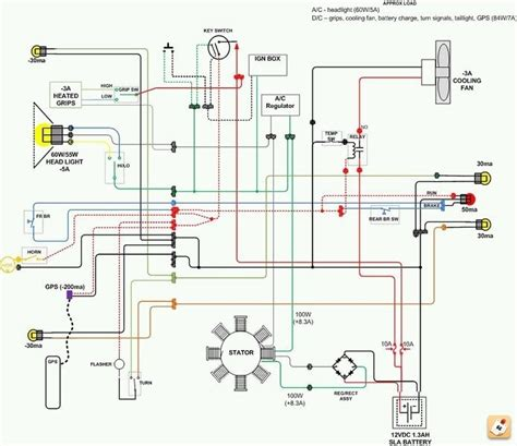 honda xrm 110 wiring diagram images wiring diagram and
