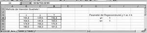 Funktionswerte Berechnen : methode der kleinsten quadrate mit excel ~ Themetempest.com Abrechnung
