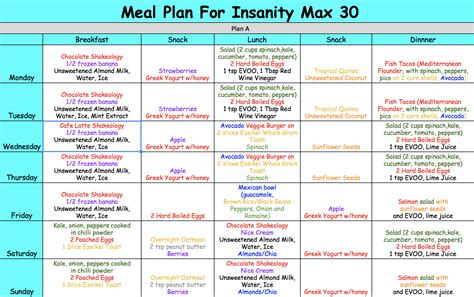 plan cuisines insanity food plan recipes food