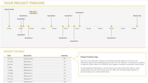 Excel Timeline Template Timeline Template Excel Beepmunk
