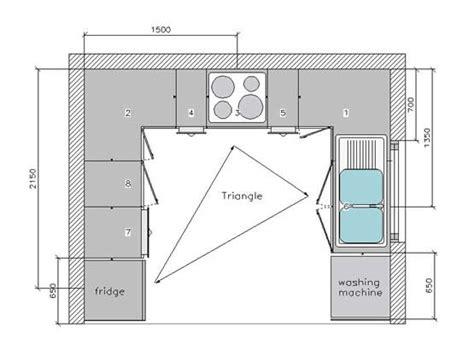 design idea kitchen plan