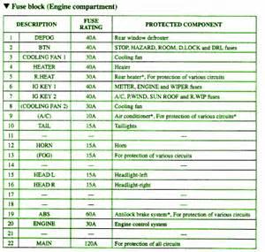 similiar 1999 mazda mpv fuses keywords fuse box diagram also 2003 mazda mpv fuse box diagram besides 2004