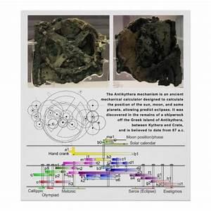 The Antikythera Mechanism Diagram Chart