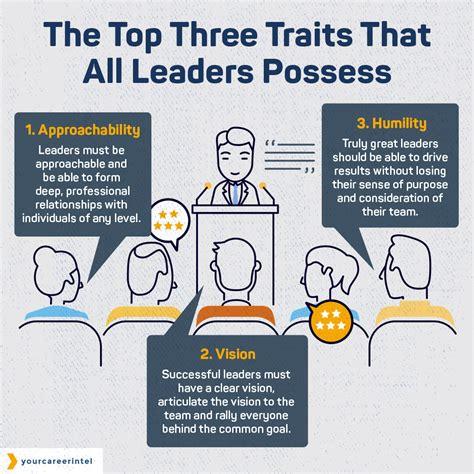 top  traits   leaders possess lucasgroup