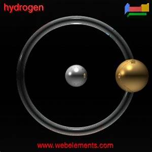 Hydrogen»properties of free atoms [WebElements Periodic Table]