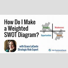How Do I Make A Weighted Swot Diagram? [video]  Laconte Consulting