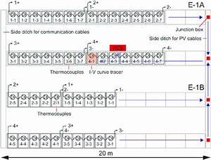Wiring Diagram And Configuration Of The Photovoltaic  Pv