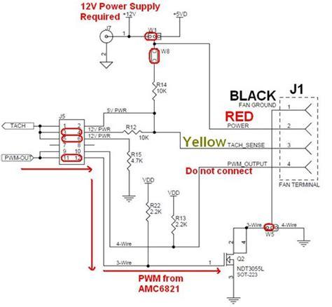 resolved   pwm signal  vary
