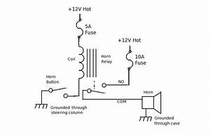 The Magic Of The Horn Circuit