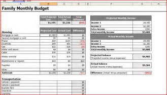 Excel Expenses Template Uk by How To Use The Excel Monthly Household Budget Template