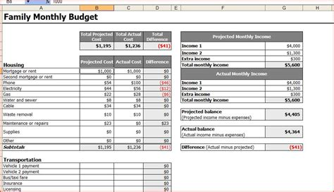how to use the excel monthly household budget template