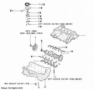 Kia Soul  Cylinder Block Components