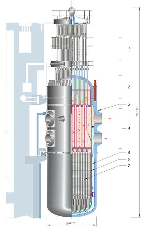 Ядерный реактор – это устройство предназначенное для осуществления управляемой ядерной реакции.