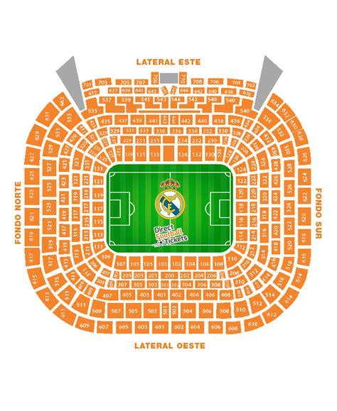 Real Madrid vs Sevilla FC - Direct Football Tickets