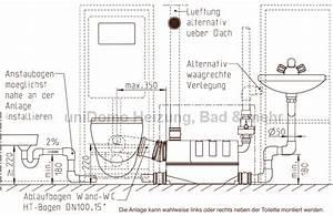 Vorwand Wc Höhe : jung wc fix 260 v hebeanlage f r wc dusche und waschtisch ~ Articles-book.com Haus und Dekorationen