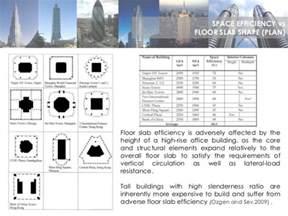 efficiency floor plans 150316 high rise design
