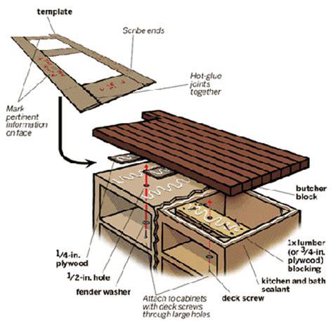 how to install a butcher block countertop butcher blocks