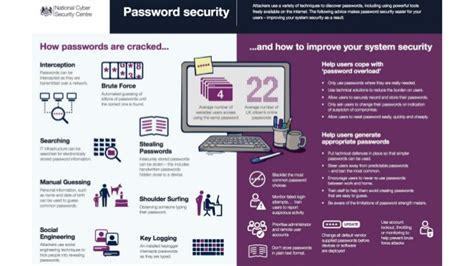 achieving  measuring success   security