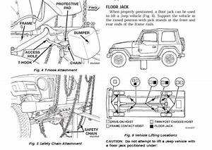 tj jeep wrangler 1995 1996 service manual jeep wrangler With jeep jk manual