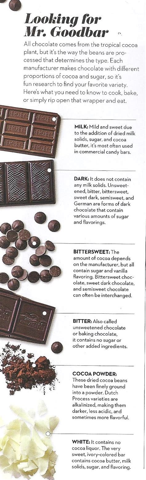 types of chocolate types of chocolate health and fitness pinterest