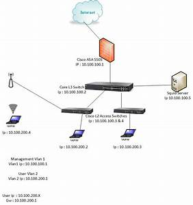 Cisco Asa With Squid Proxy