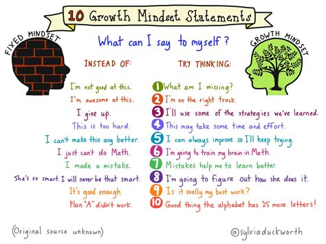7 steps to adopting a growth mindset at your school