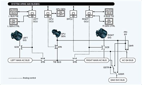 wiring installation wiring diagrams
