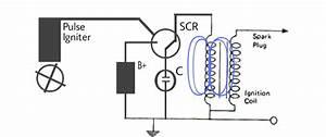 Cara Kerja Sistem Pengapian Cdi Ac  U0026 Dc Pada Motor