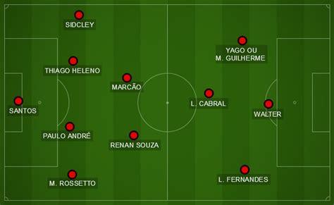 Barcelona 8 x 0 Santos All Goals International Friendly 2013 – смотреть видео онлайн в Моем Мире | Margulan Erlan