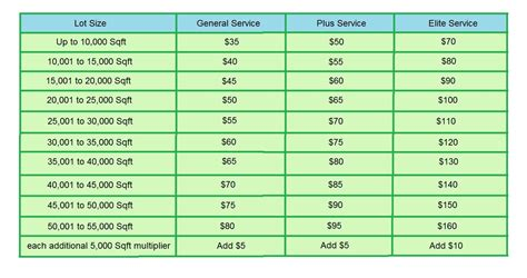 landscaping costs calculator landscaping costs calculator 28 images 2017 landscaping cost calculator beverly