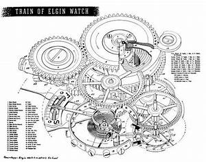 explaining watch terms watch movements watchmaking With rolex parts diagram