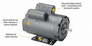 Leeson Air Compressor Electric Motor