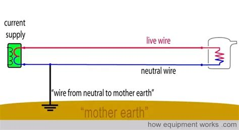 what does neutral wire what is a neutral wire quora